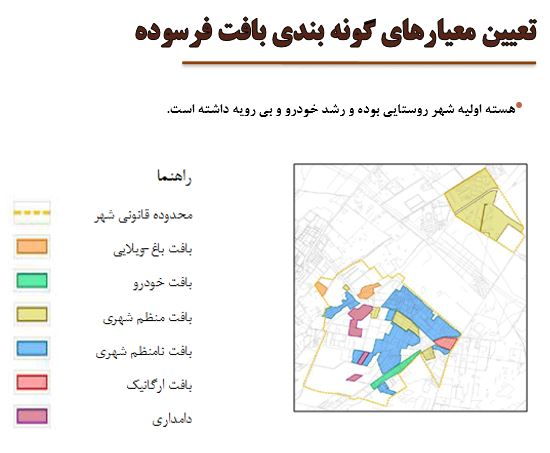پاورپوینت بافت فرسوده در مورد تهران