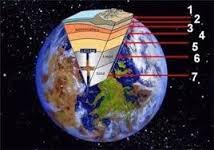پاورپوینت درس زمین شناسی مهندسی